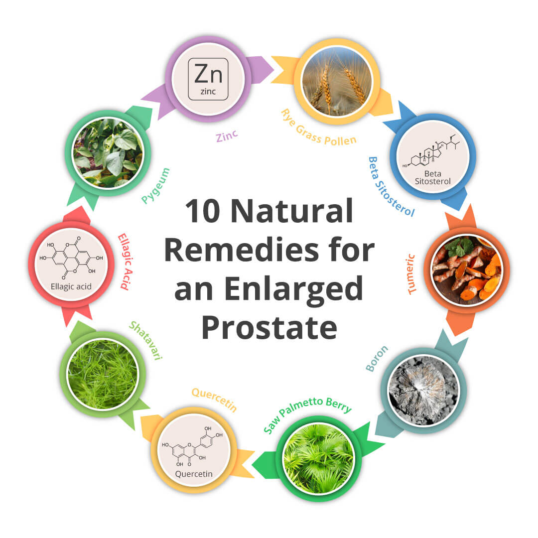 10 Natural Remedies for an Enlarged Prostate | Natural BPH Treatment